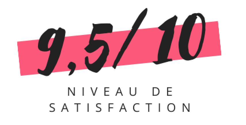 satisfaction 9,5